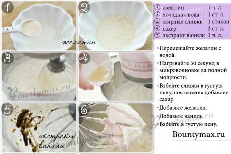 Взбитые сливки в домашних условиях рецепт с фото